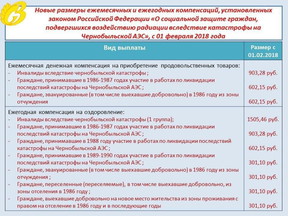Правила прохождения мед комиссии офисных работников