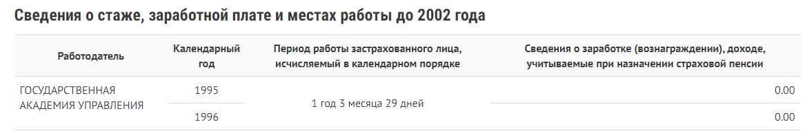 Льготы в москве для чернобыльцев