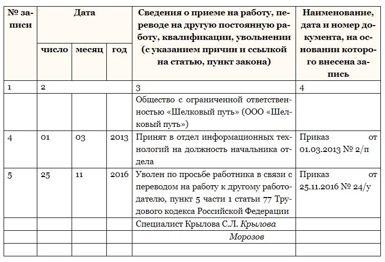 Как организовать диспетчерскую службу по грузоперевозкам