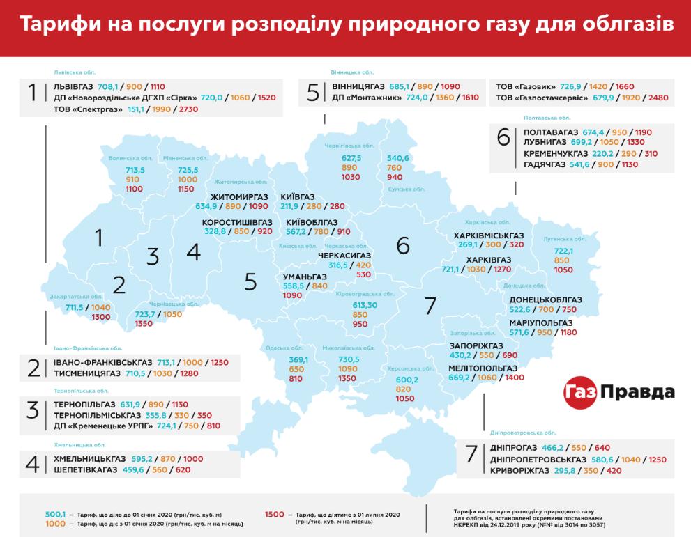Иммиграция из россии 2019 статистика