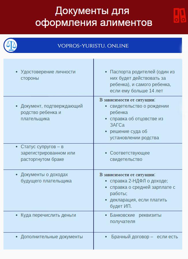Омск коммунальные платежи посмотреть историю