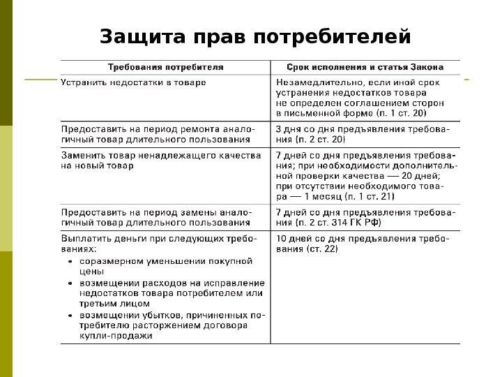 Иск к налоговой инспекции образец