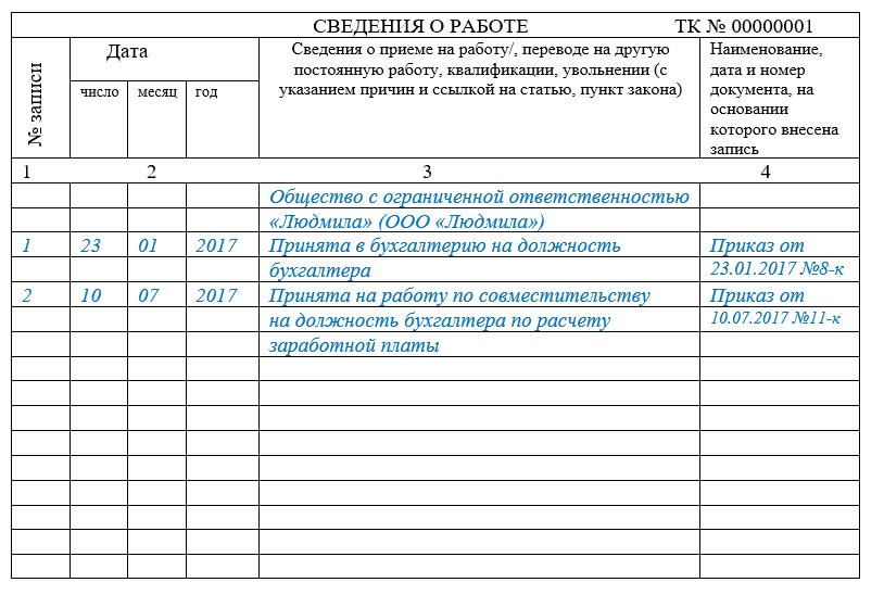 База судебных приставов проверить задолженность пермь