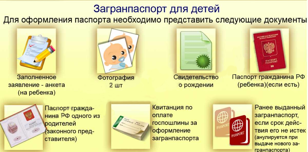 Документы для развода загс центрального и ленинского