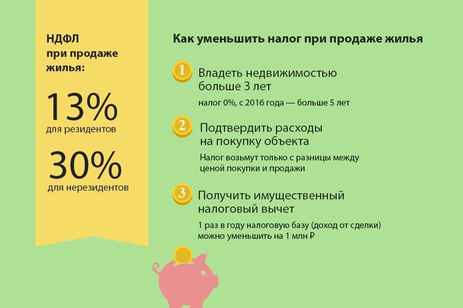 Размер госпошлины за регистрацию права собственности для юридических лиц