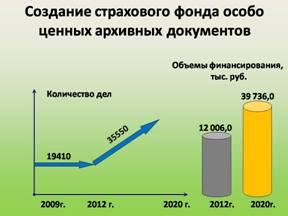 Какая компенсация положена за снос дачи газпромом