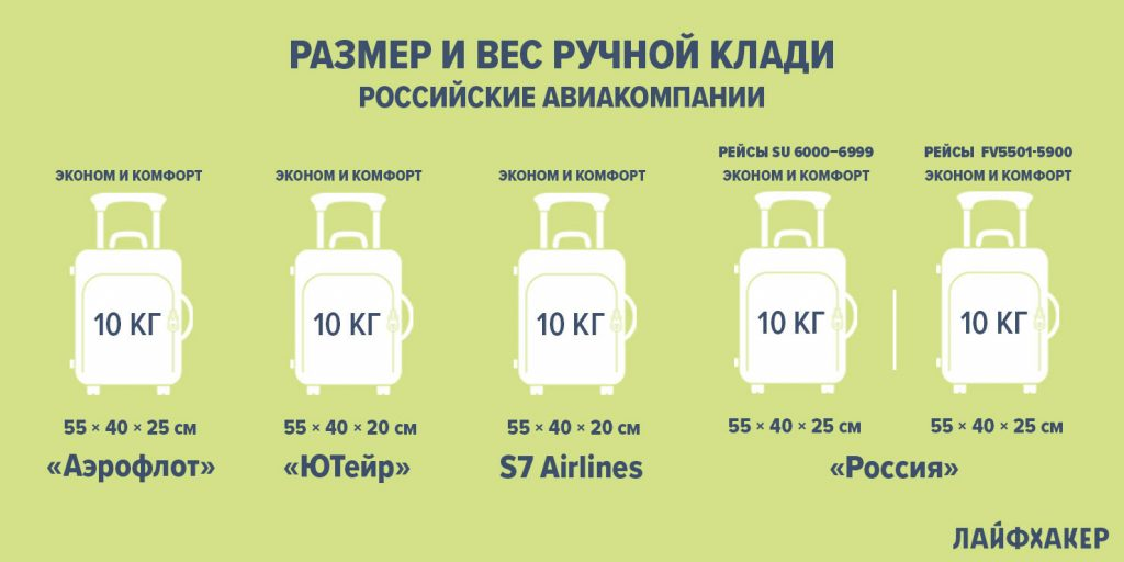 Возврат денежных средст согласно законодательством российской федерации
