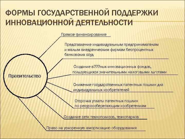 Получение снилс на работника гражданина армении