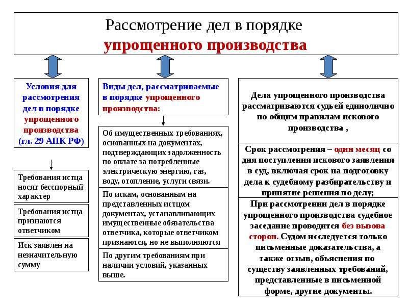Анализ частных постановлений суда по уголовным делам