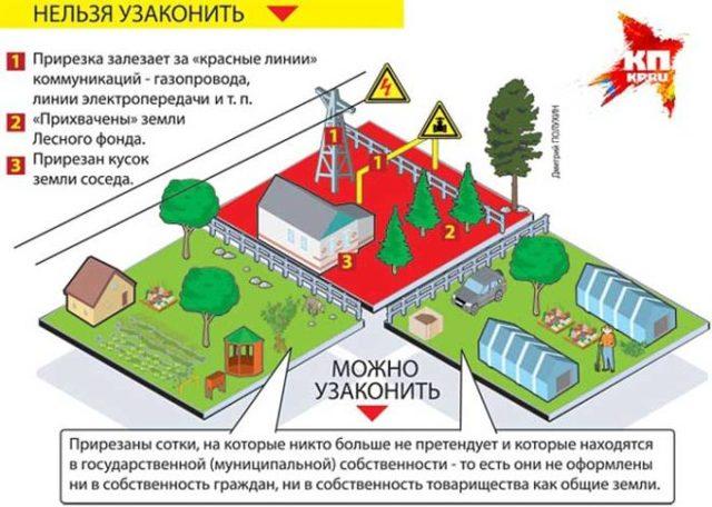 Стоимость Снятия С Учета Автомобиля В Беларуси 2019