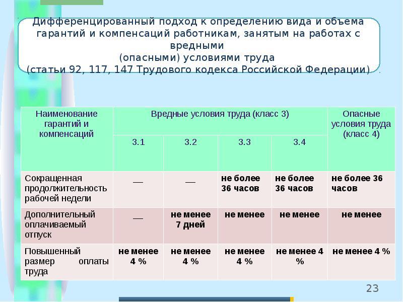 Должностные обязоности озеленителя 5 разряда на територии рк