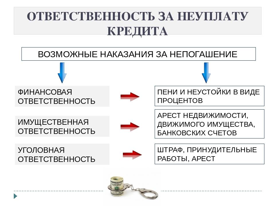 Закон О Тишине Какие Изменения В Закон Внесены В Челябинске