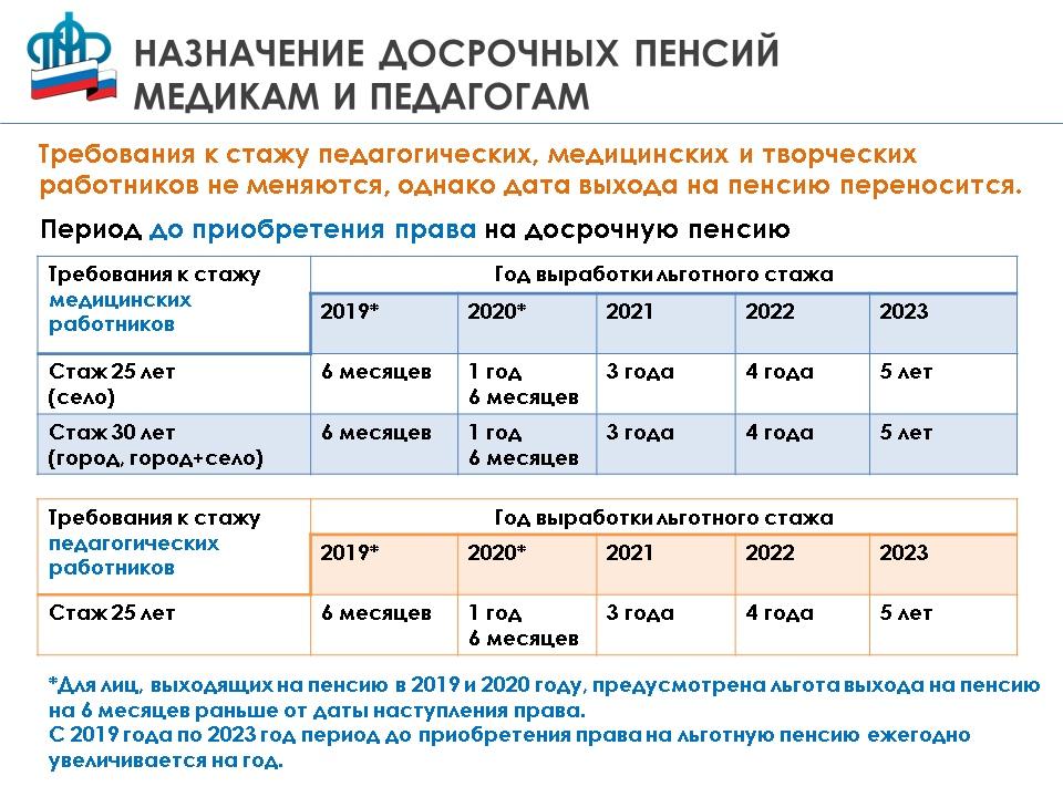 Начисление пени по задолженности по алиментам украина