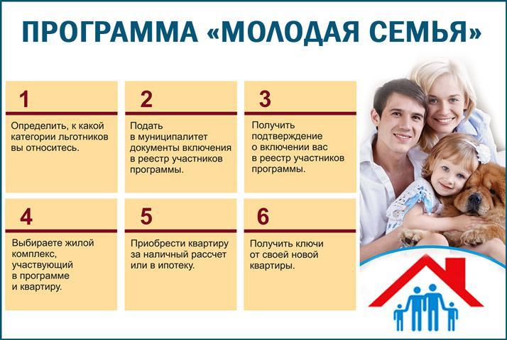 Список специальностей на мед комисию при устройстве на работу