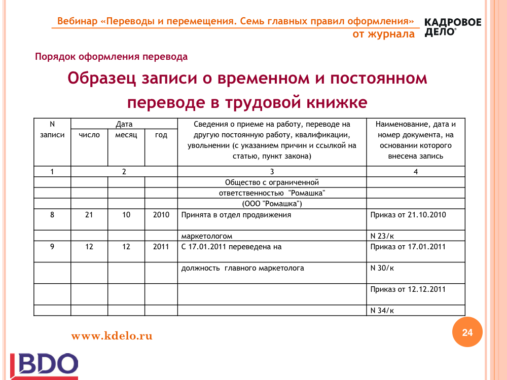Что Нужно Для Замены Социальной Карты Жителя Московской Области