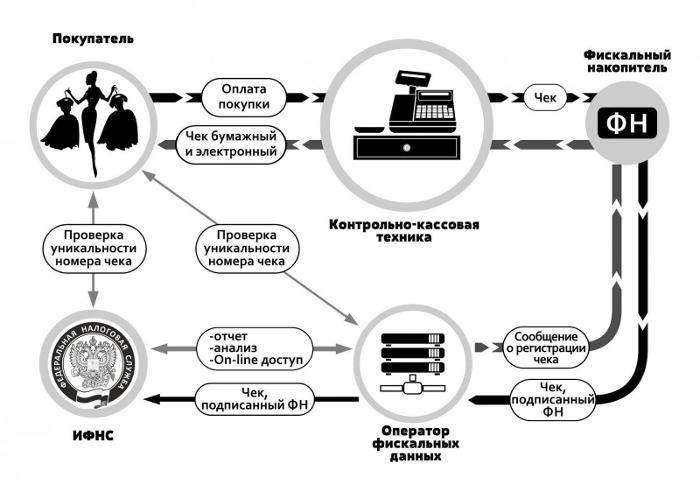 Льготы многодетным семьям в мордовии в 2019