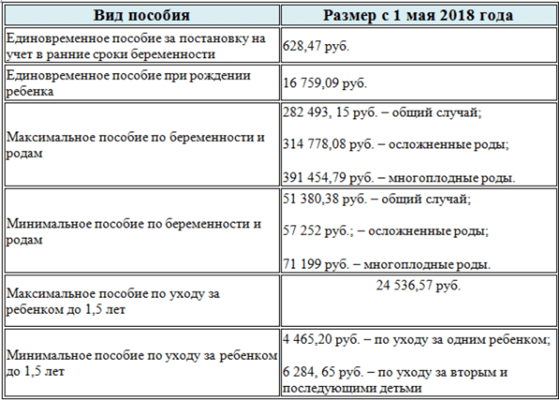 Круглосуточные отделения сбербанка в москве