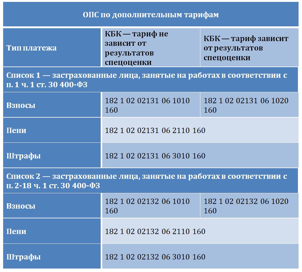 Получение гражданства россии для украинцев