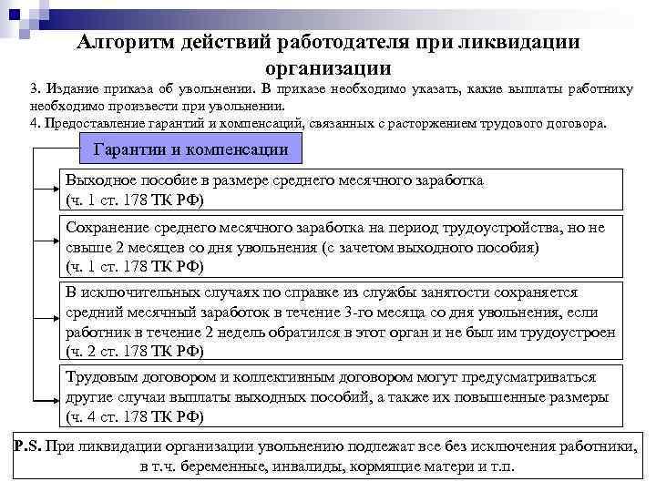 Цена Билета На Электричку Ветерану Труда В Воронеже