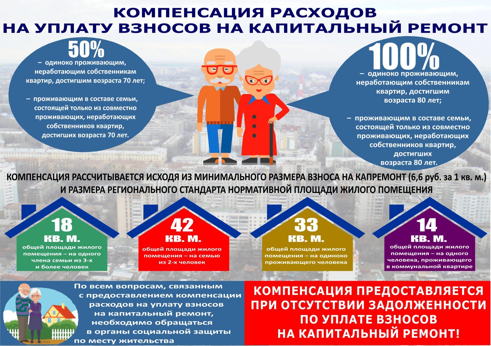 Сколько стоит снять запрет на въезд в рф в городе курск