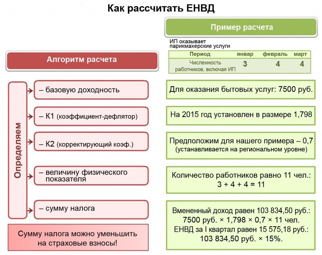 Сколько дают субсидию на жилье сельхозхозяйстве для молодой семье с тремя детьмив мордовии