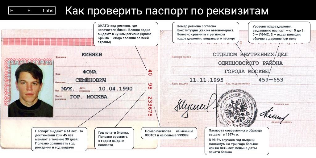 Временная регистрация в долевой квартире