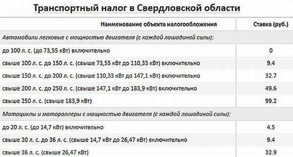 Очередь на субсидию по программе молодая семья в орловской области