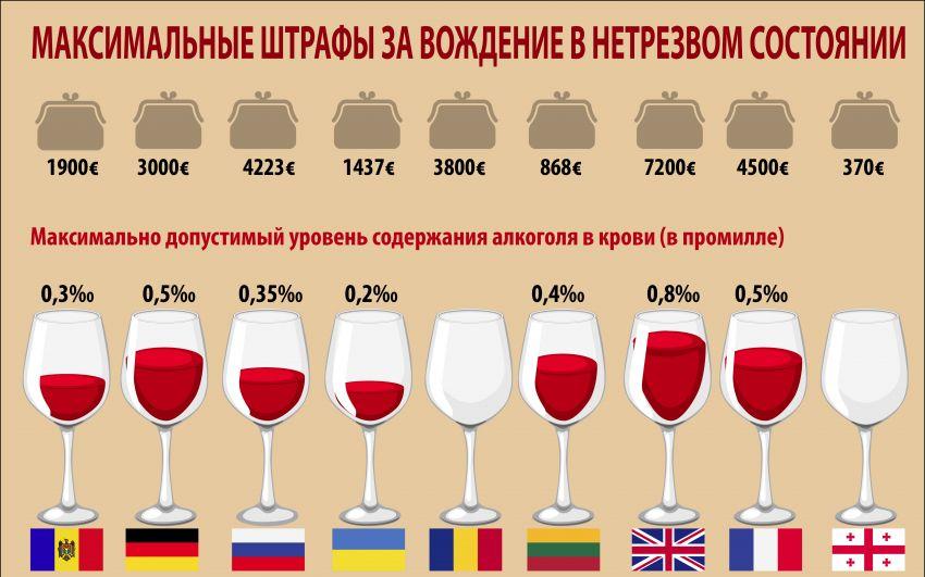 Сколько рублей платят в волгограде при рождении второго ребёнка
