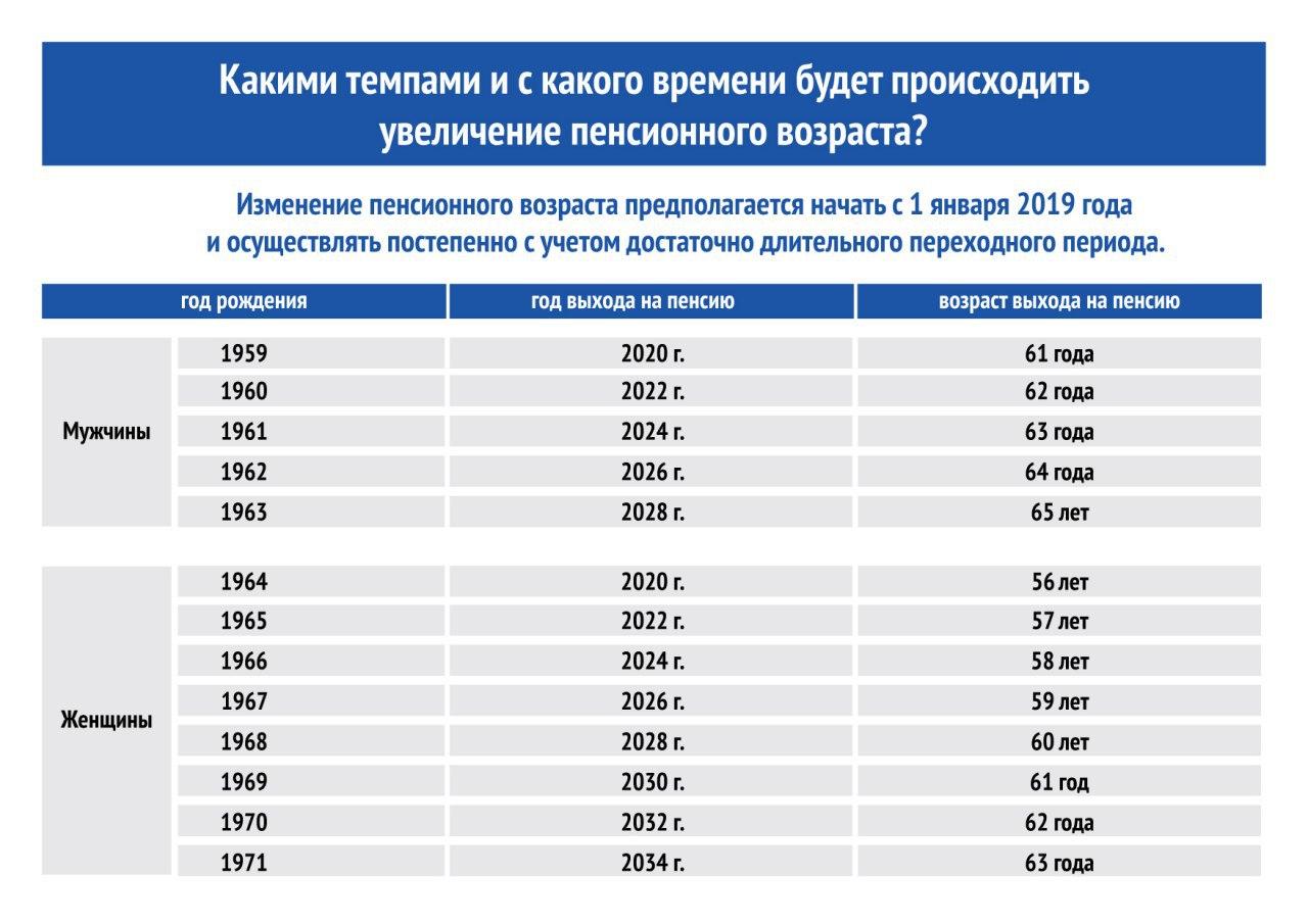 Сколько Стоит Группа Продленного Дня В 201919 В Москве Для Первоклашек