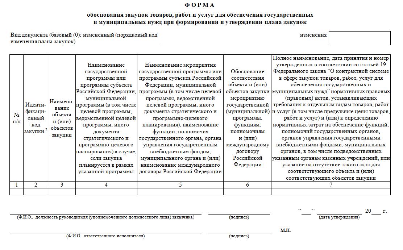 Обоснование объекта закупки по 44 фз пример