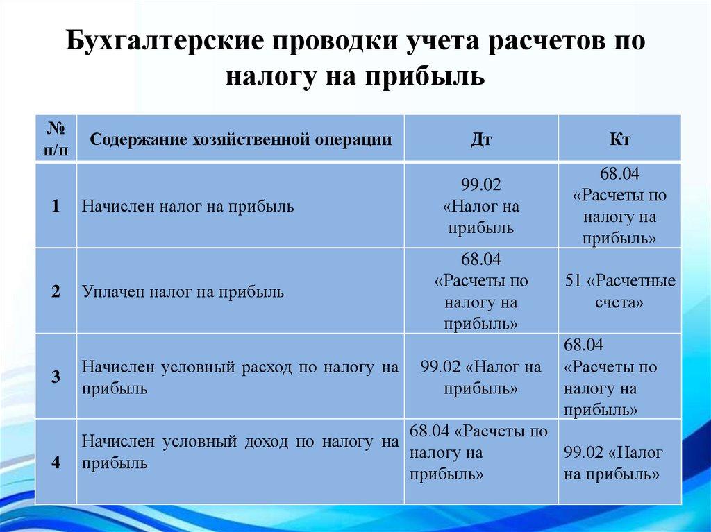 Приписная комиссия в военкомате 16 лет