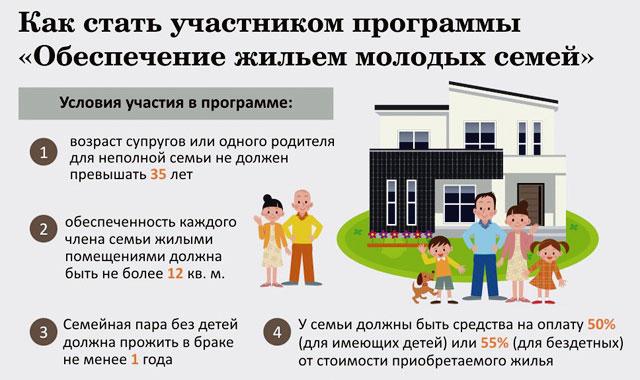 Если имущество купили и прродали за 1 млн.руб. В 2019 года