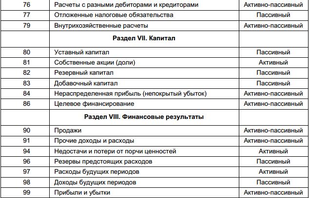 Переход прав на серверное приложение от разработчика к заказчику