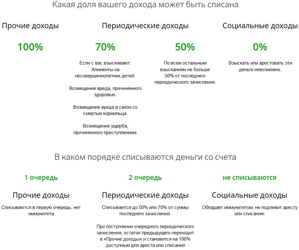 Закон города москвы режим тишины