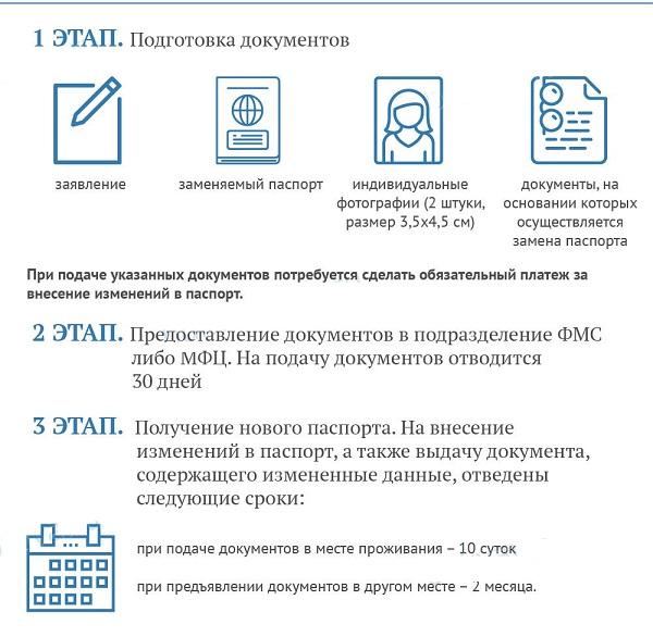 Документ в суд расчет вознаграждения конкурсного управляющего