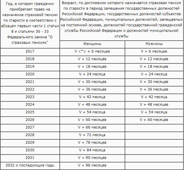 Сколько разрешено мг на литр за рулем 2019