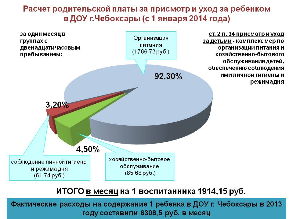 Величина индивидуального пенсионного коэффициента ипк 11 979