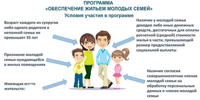 Образец жалобы на сотрудников русского стандарта