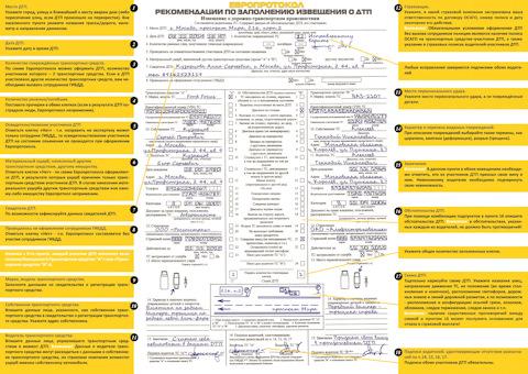 Постановление Правительства РФ от 20 апреля 2010 г