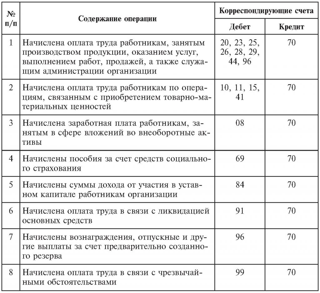 Когда начинается охота на бобра в белгородской области 2019