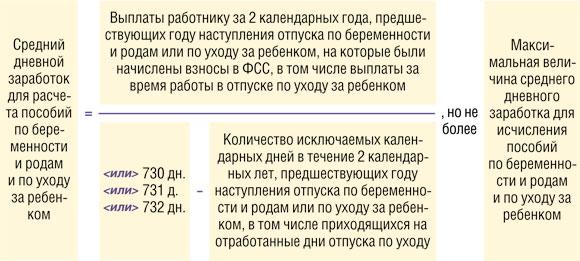 Удостоверение Многодетной Семьи В Москве Одна Дочка Не Прописан Трое Прописана