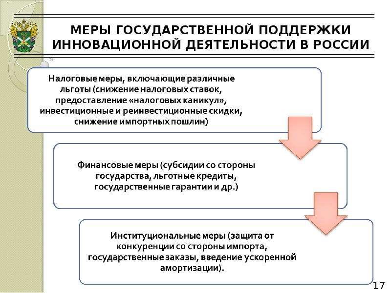 Как составить график дежурств на месяц в виде таблицы