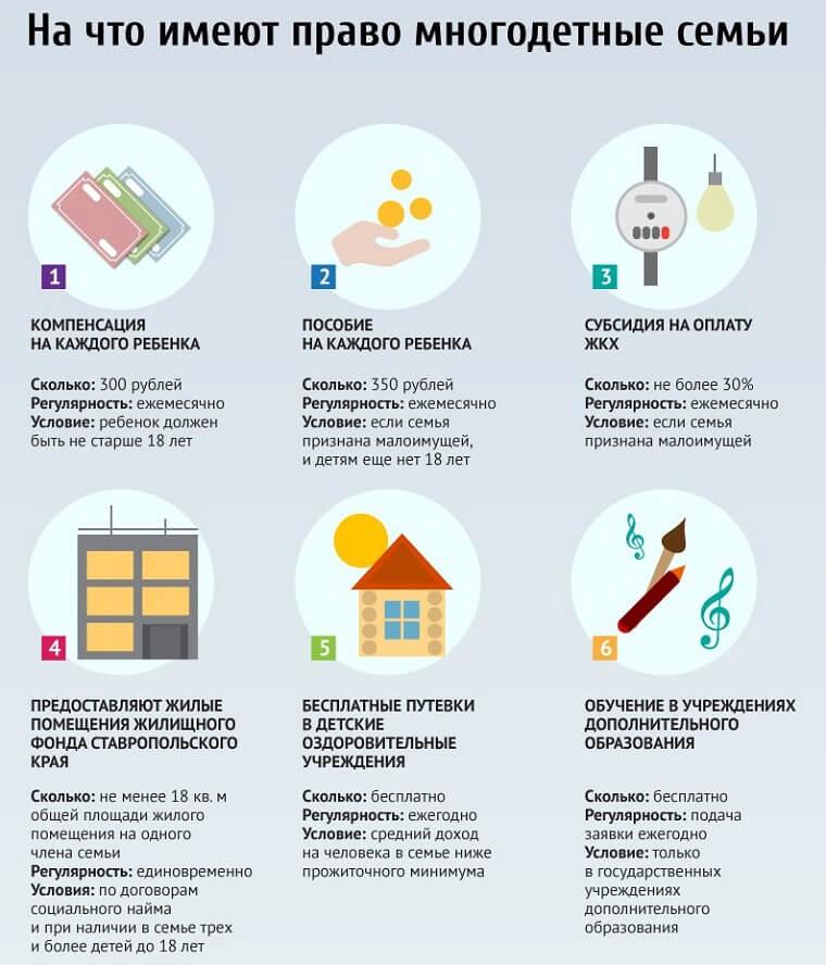 Санатории Санкт Петербурга Для Чернобыльцев