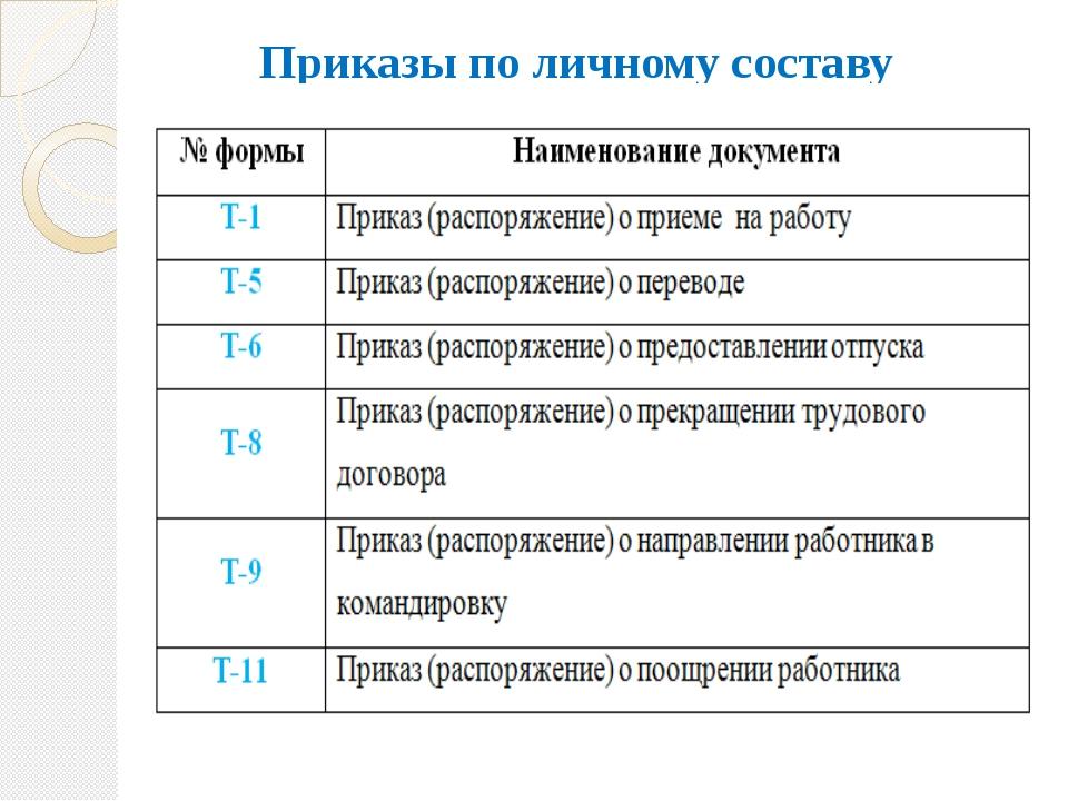 Исковое заявление об обязании исполнения обязательств по договору образец