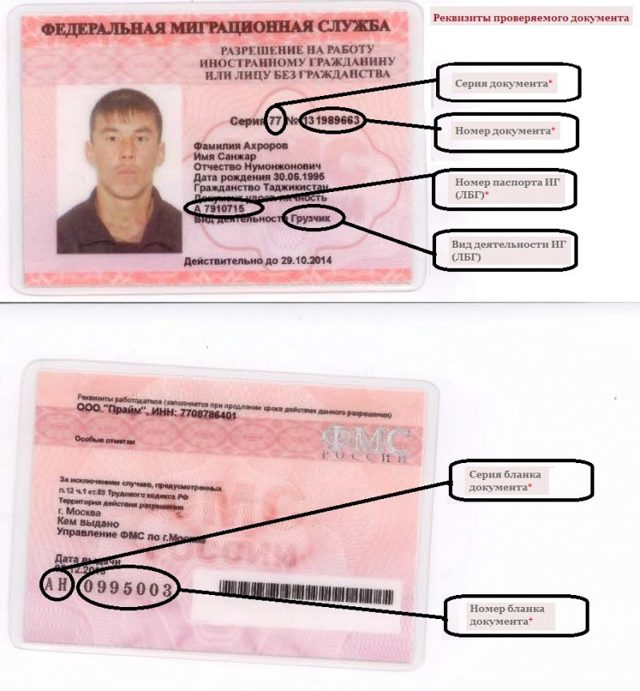 Какие документы нужно собрать жене для восоиденение со семьеи