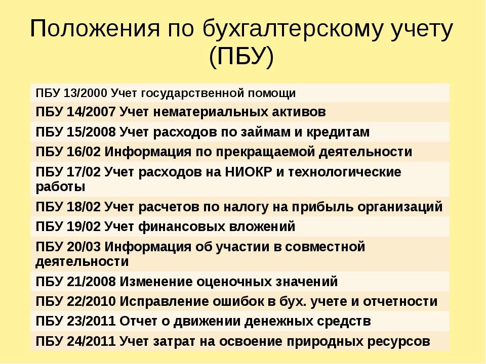 Инструкция заполнения 3 ндфл в программе ип