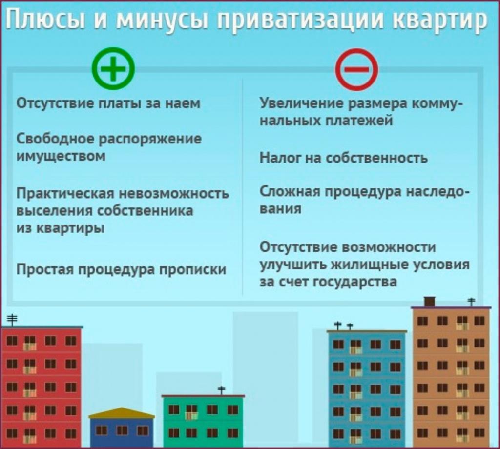 Обратиться к губернатору ульяновской области