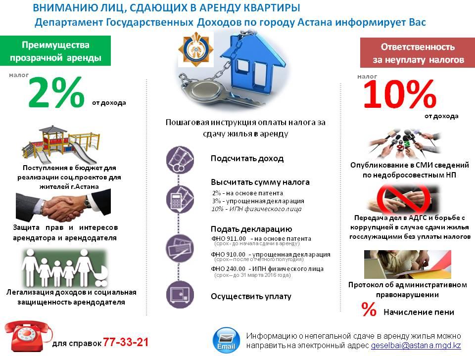 Региональный Ветеран Пермского Края Раотаю Подоходний Налог С Зарплаты Высчитывают?