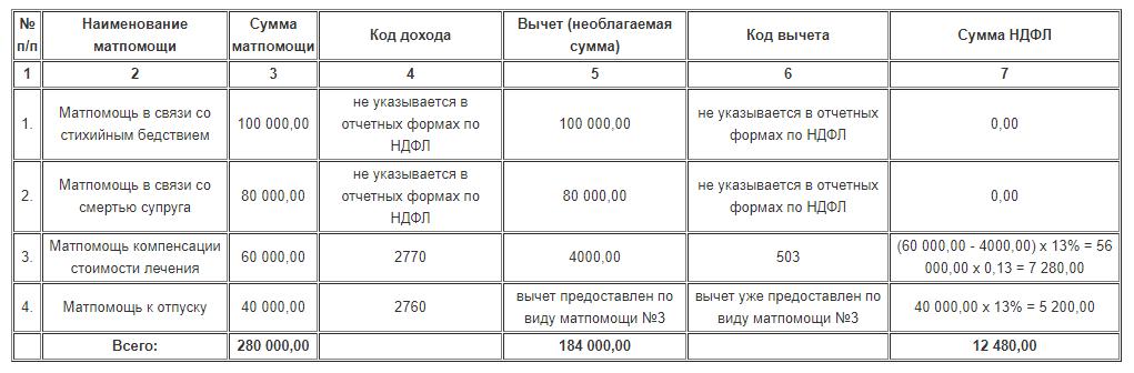 Агентский договор по строительству образец