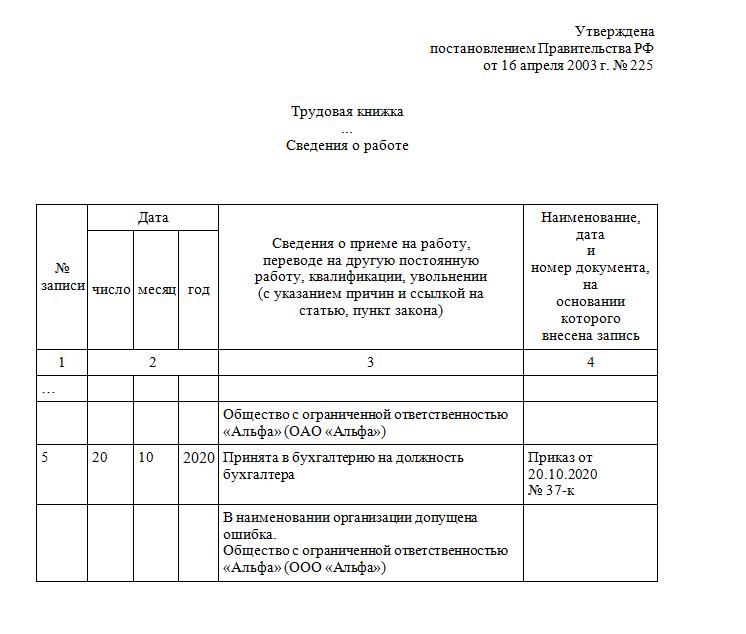 Какие документы нужны для прописки в новую квартиру санкт петербурге